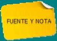 a_notayfuente1