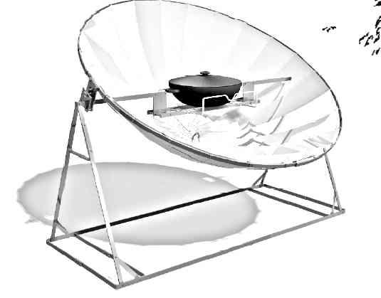 Cocina solar para colorear imagui for Planos de cocina solar