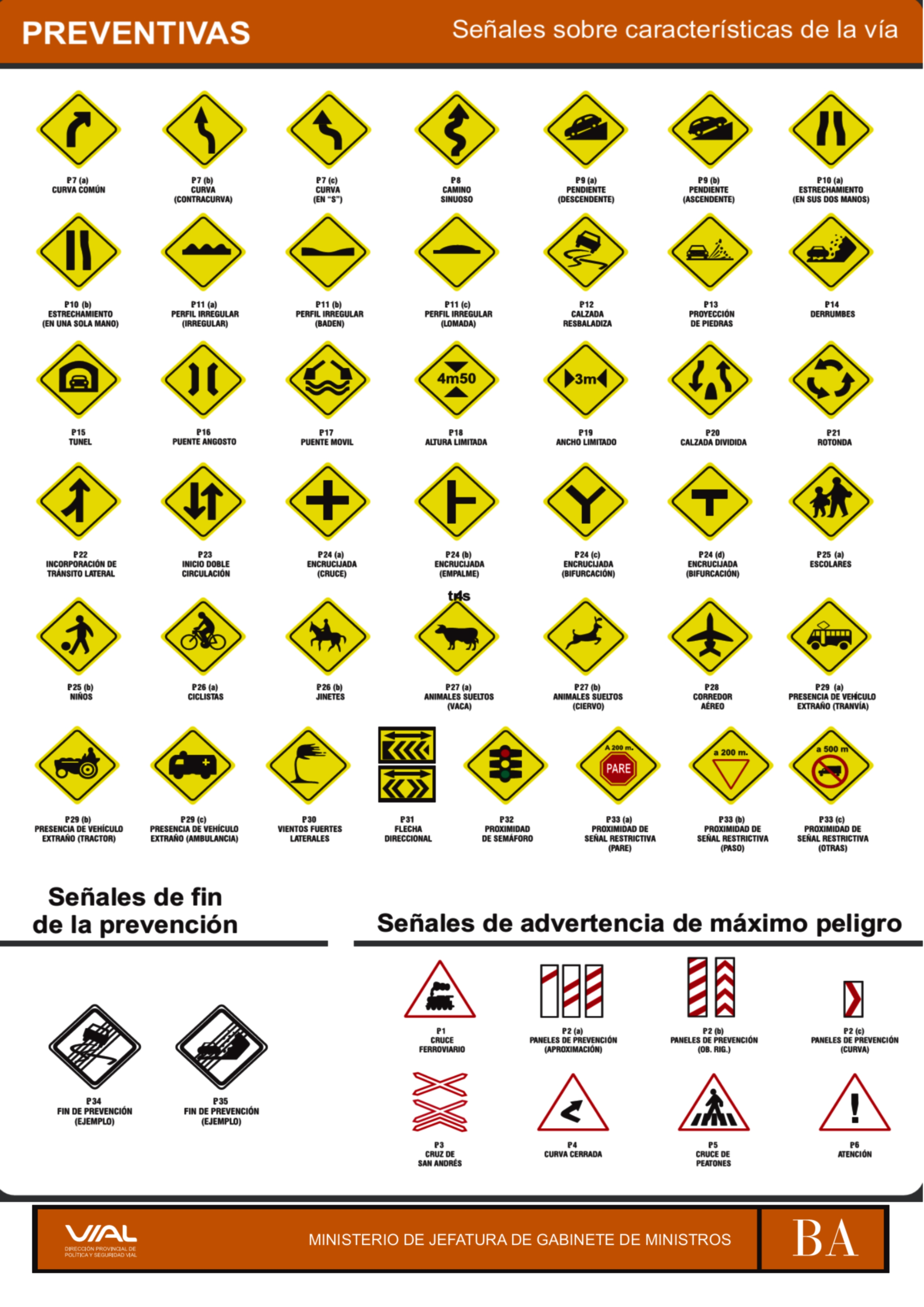 MAPA MURAL DE SEÑALES DE TRÁNSITO PREVENTIVAS 3X6 HOJAS CARTA ...