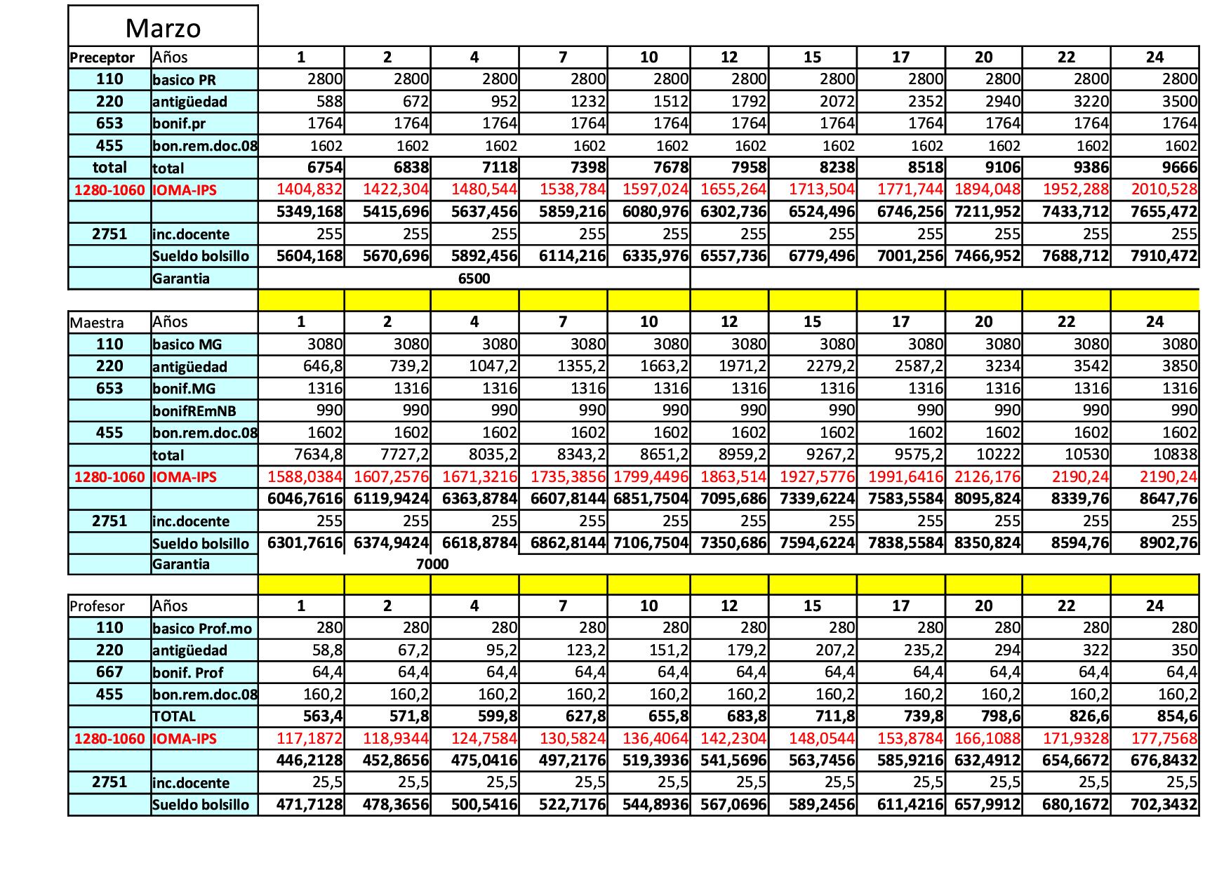 2015 Calendario Lunar