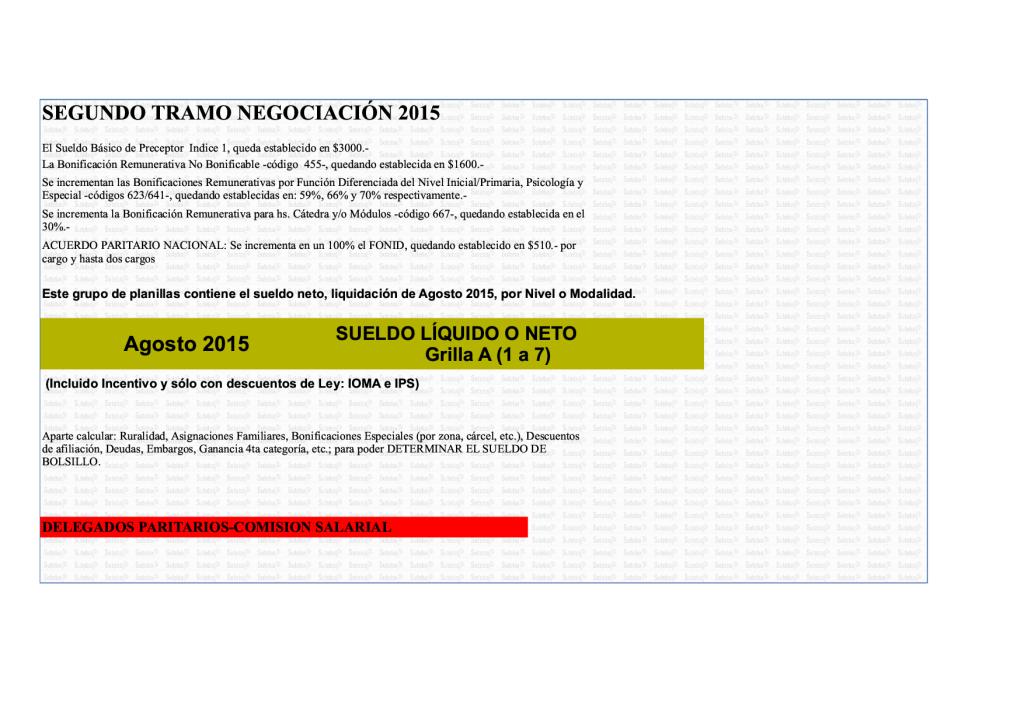 PCIA.BS.AS.: Grillas salariales de Suteba a marzo y agosto 2015