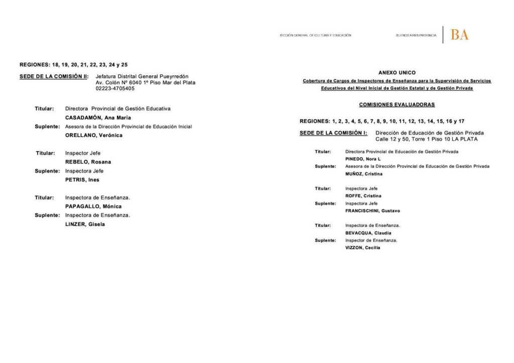 Disp. Conjunta N°   05 - 15- EDUCACION INICIAL-  Inspectores RECTIFICATORIA2