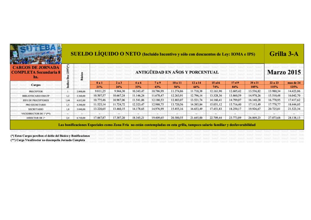 Marzo 2015_SUELDO LÍQUIDO O NETO-con garantias4