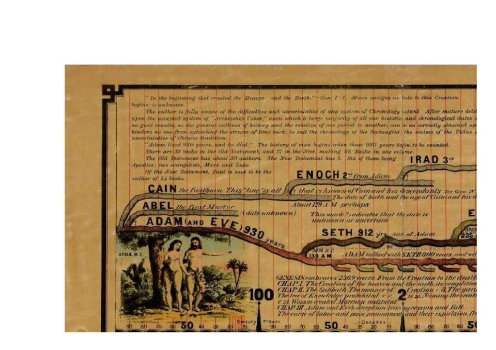 20X3 LINEA DEL TIEMPO HISTORIA