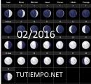 Calendario lunar para Febrero del año 2016 en el hemisferio sur - fases de la luna