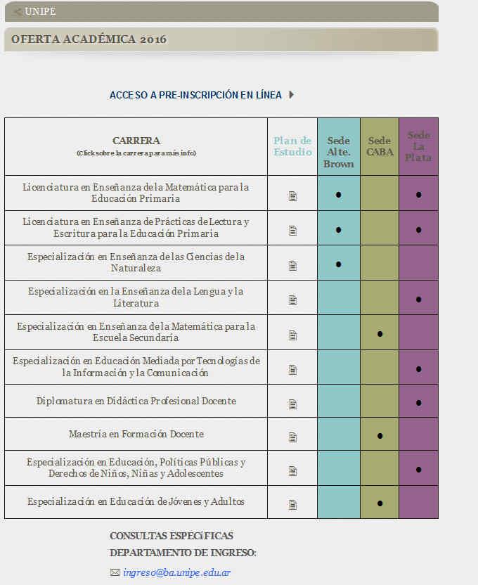 Oferta Académica 2016