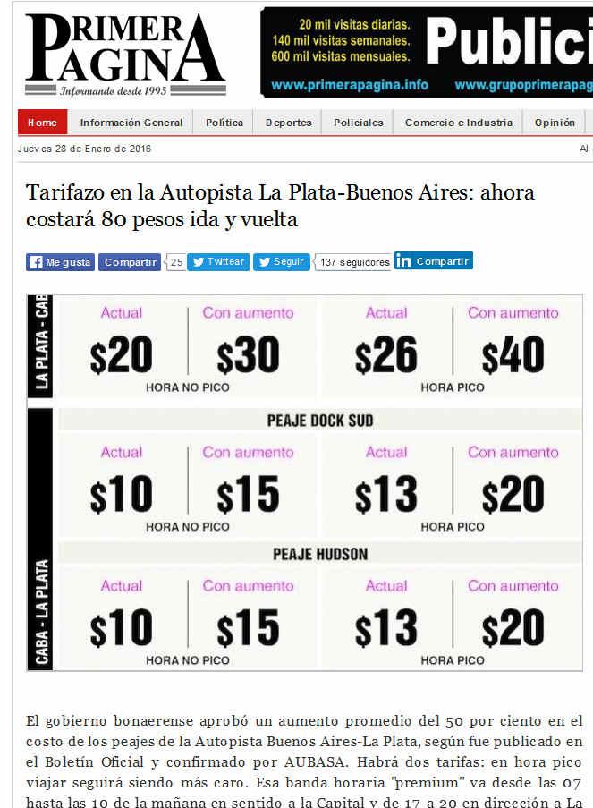 Tarifazo en la Autopista La Plata-Buenos Aires ahora costará 80 pesos ida y vuelta