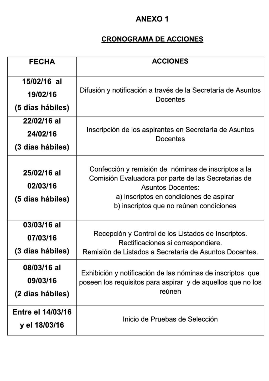 Disp. Nº 09 -16 Directivos PSICOLOGIA