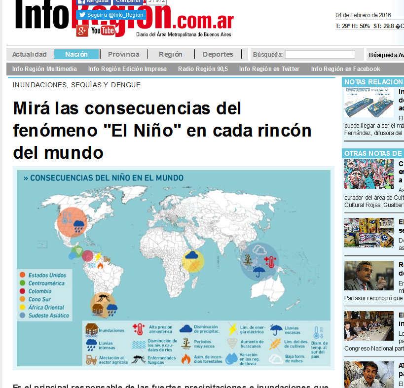 Mirá las consecuencias del fenómeno 'El Niño' en cada rincón del mundo - inforegion.com.ar