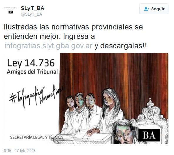 SLyT_BA en Twitter 'Ilustradas las normativas provinciales se entienden mejor. Ingresa a https--t.co-evC1TKCjBg y descargalas!! https--t.co-eAfhzBq2dT'