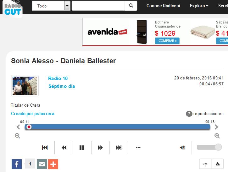 Sonia Alesso - Daniela Ballester - Radiocut