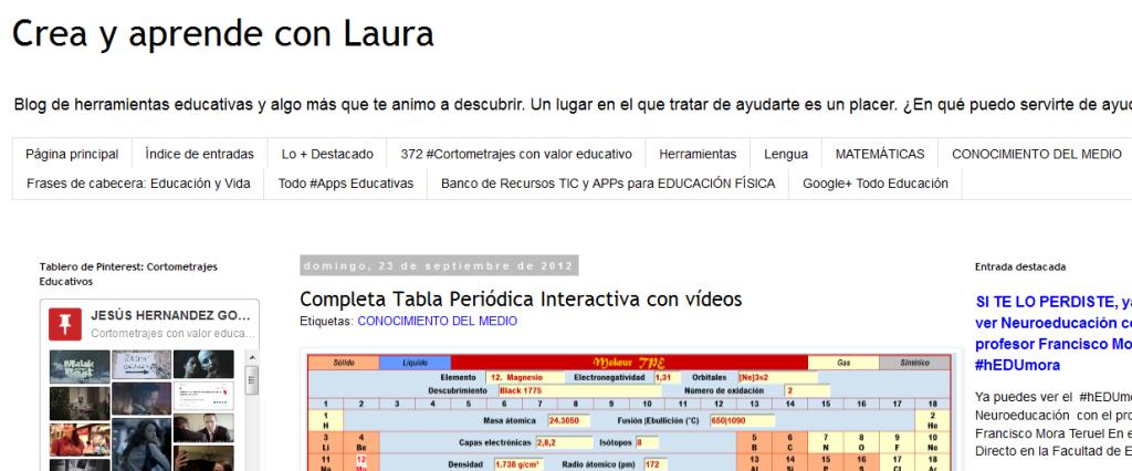 Crea y aprende con Laura Completa Tabla Periódica Interactiva con vídeos