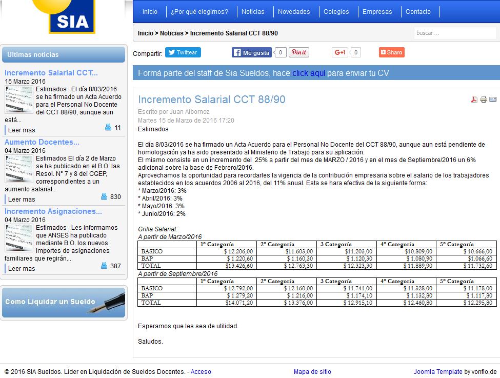 Incremento Salarial CCT 88-90
