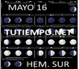 Calendario lunar para Mayo del año 2016 en el hemisferio sur - fases de la luna