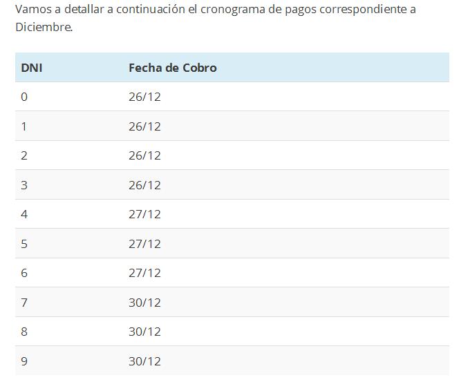 fecha-de-cobro-del-ips-aguinaldo-en-diciembre-2016-donde-cobro-12-12-2016-11-28-17