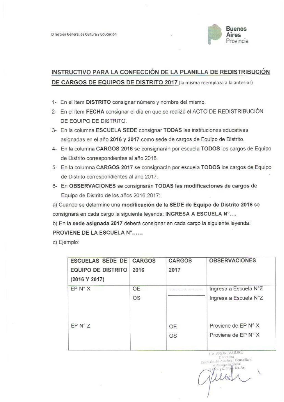 disp-1-17-redistribucion-equipos-de-distrito2