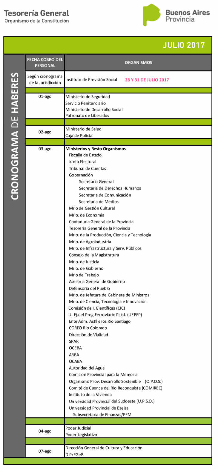 Cronograma de pago haberes agosto 2017 se cobra julio for Pago ministerio del interior